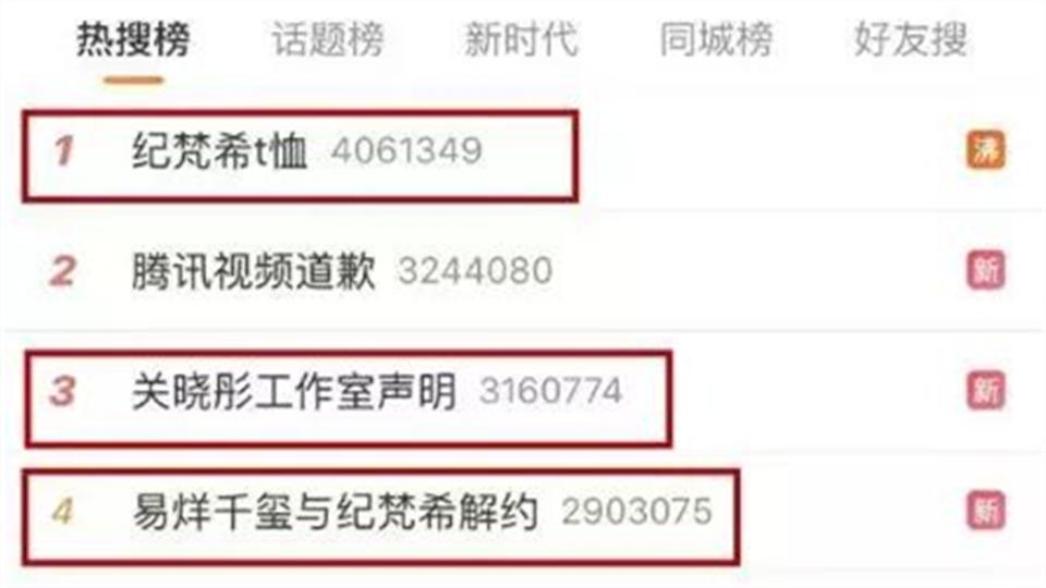 国际大牌屡屡违背一个中国原则,这些中国明星已与他们解约!