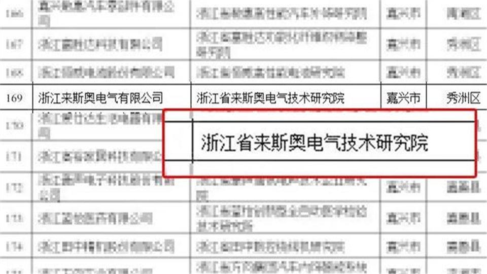 喜报丨来斯奥被认定为「省级企业研究院」