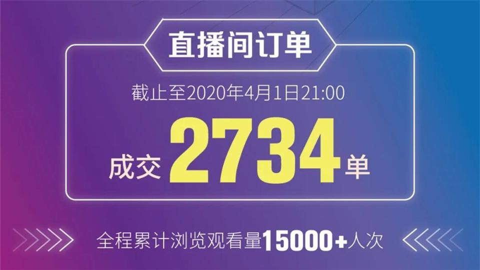 2734单,海创在线直播厂购会华东站大获成功!