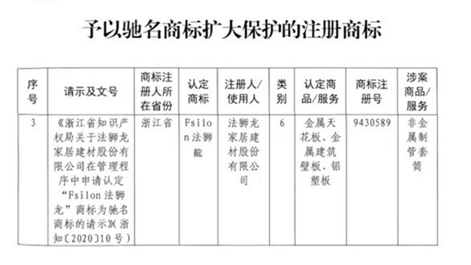 祝贺!法狮龙商标获中国驰名商标保护!